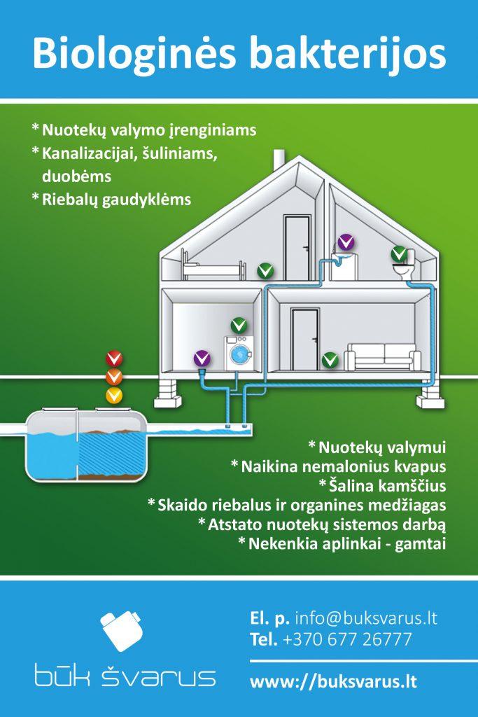 prižiūrėti vietinę kanalizaciją